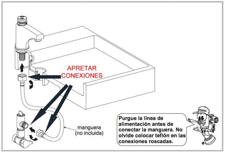 TV-120 Conexiones