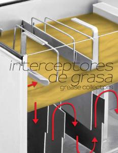 Interceptor Grasa